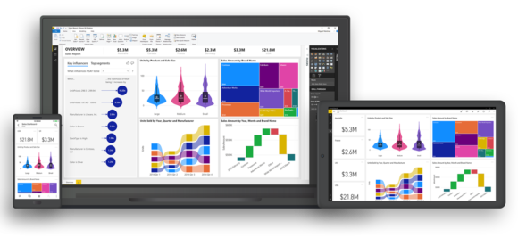 Power BI on different devices
